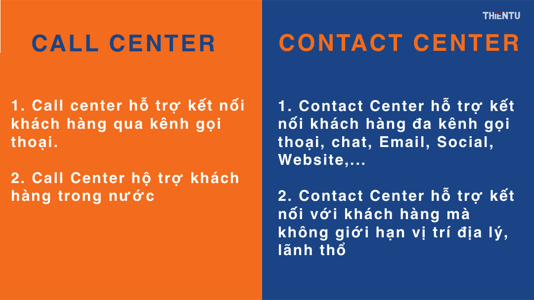 difference between call center and contact center