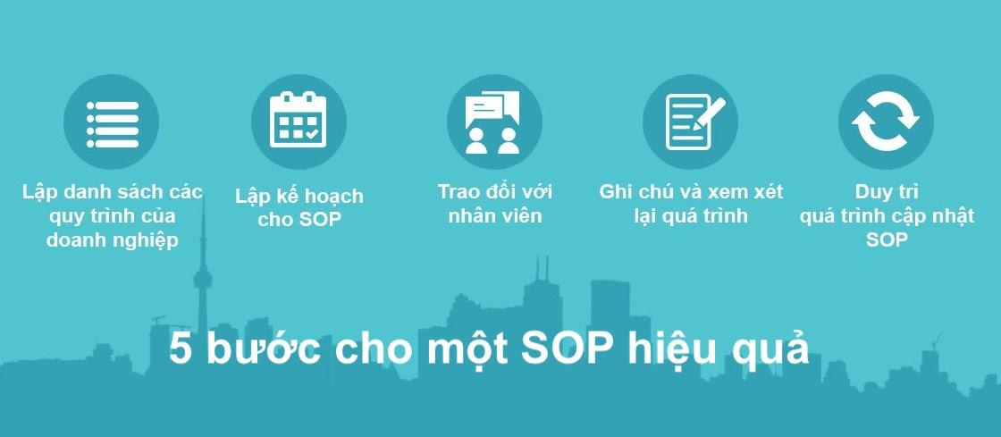 5 bước quy trình SOP là gì