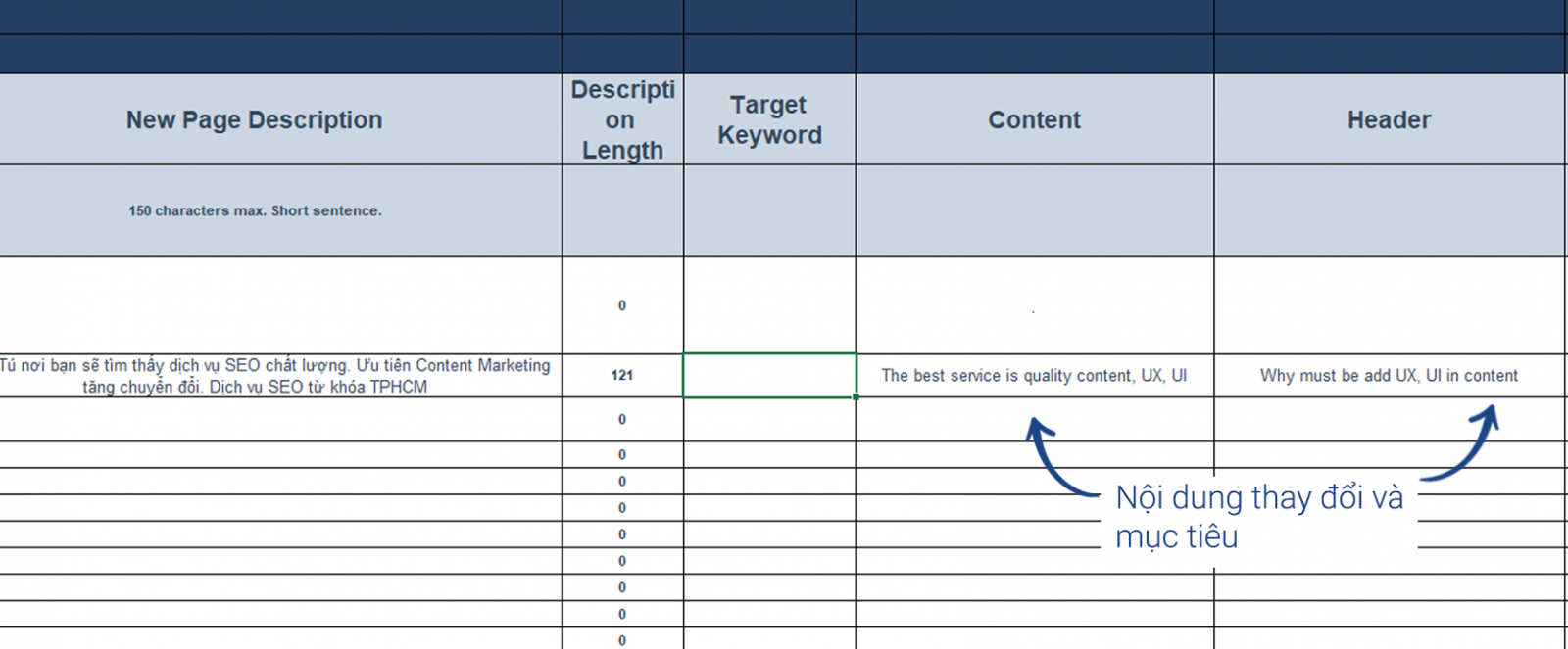 Template SEO on page with colum P to R