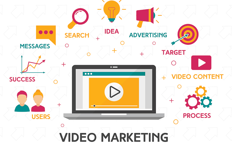 Cách xây dựng content video trong marketing trends