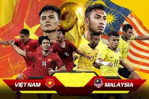 Chiến thắng của đội tuyển Việt Nam trước Malaysia tại vòng loại WorldCup 2022