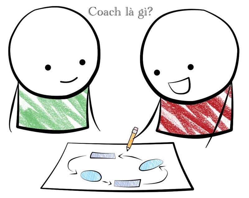 coach là gì?