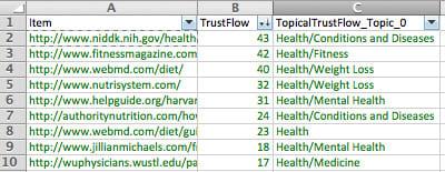 sắp xếp chỉ số trust flow