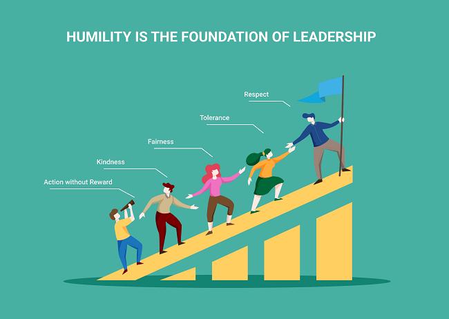 Tố chất có ở một leadership